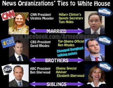 Political graphics, etc-white-house-media-jpg