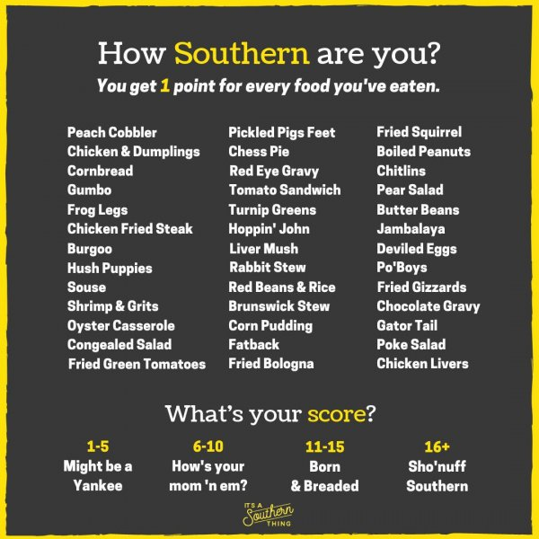 How Southern Are You?-d8zvvs4wsaa0_j9-jpg