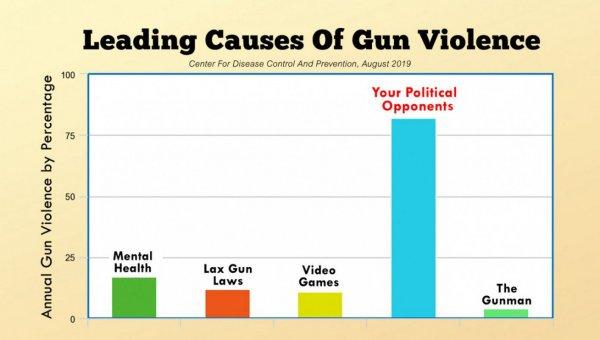 Political graphics, etc-article-4609-4-jpg