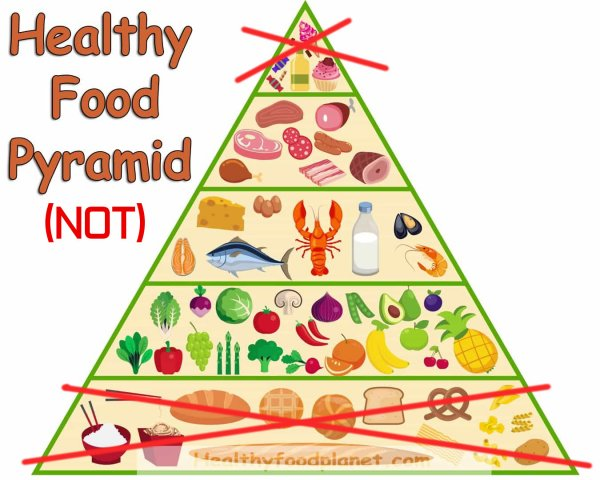 Keto Recipe thread-healthy-food-pyramid-jpg